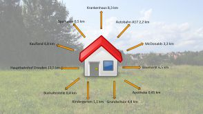 Wohngrundstück in Kesselsdorf