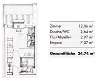Dachgeschosswohnung in Göttingen  - Weende